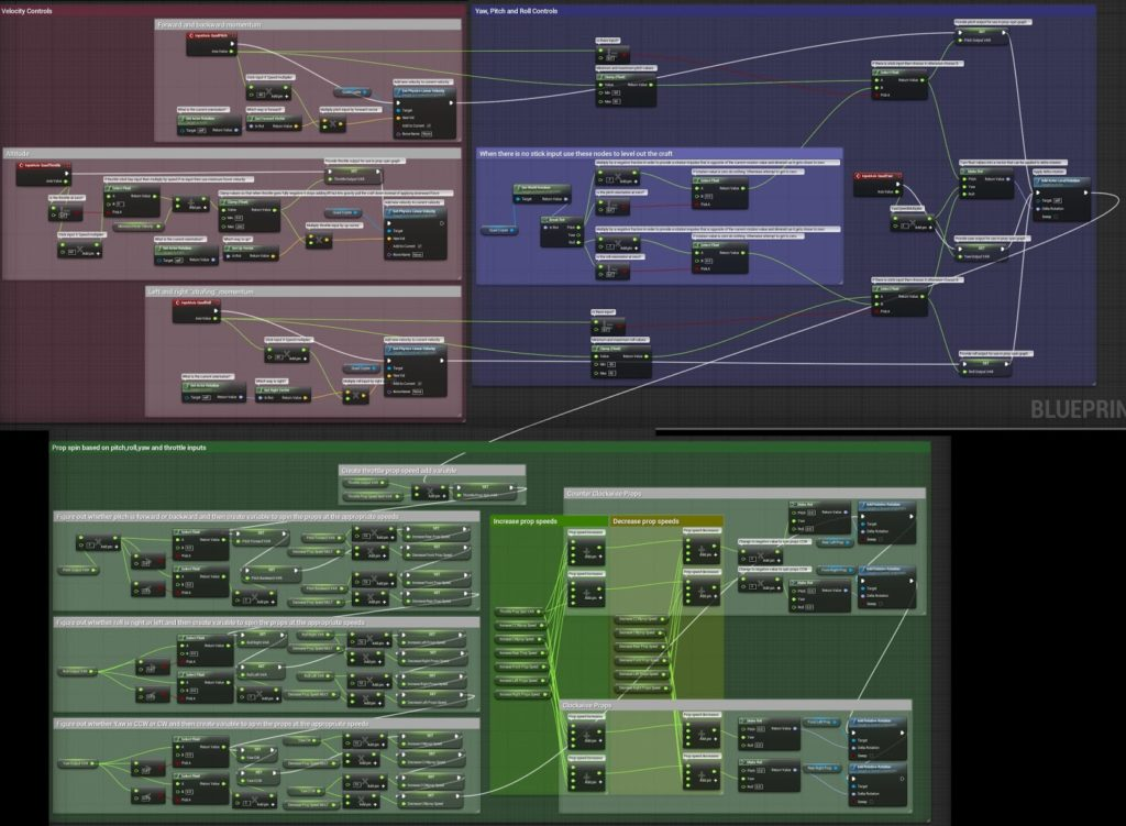 Unreal Engine 4 Blueprints